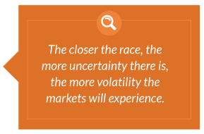The closer the race, the more uncertainty there is, the more volatility the markets will experience.